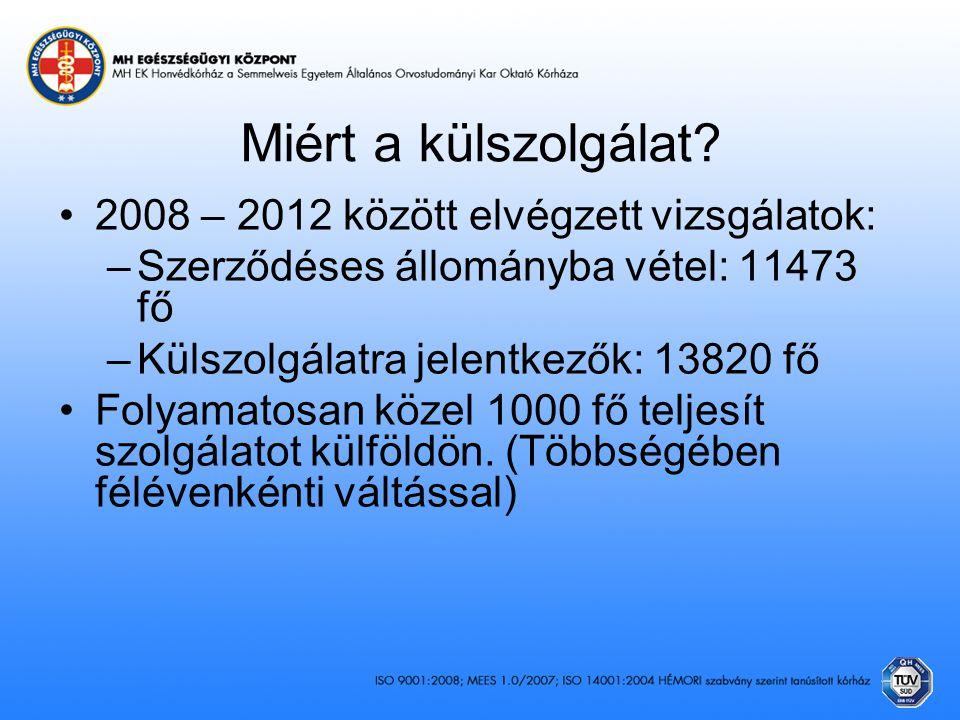 Miért a külszolgálat? 2008 – 2012 között elvégzett vizsgálatok: –Szerződéses állományba vétel: 11473 fő –Külszolgálatra jelentkezők: 13820 fő Folyamat