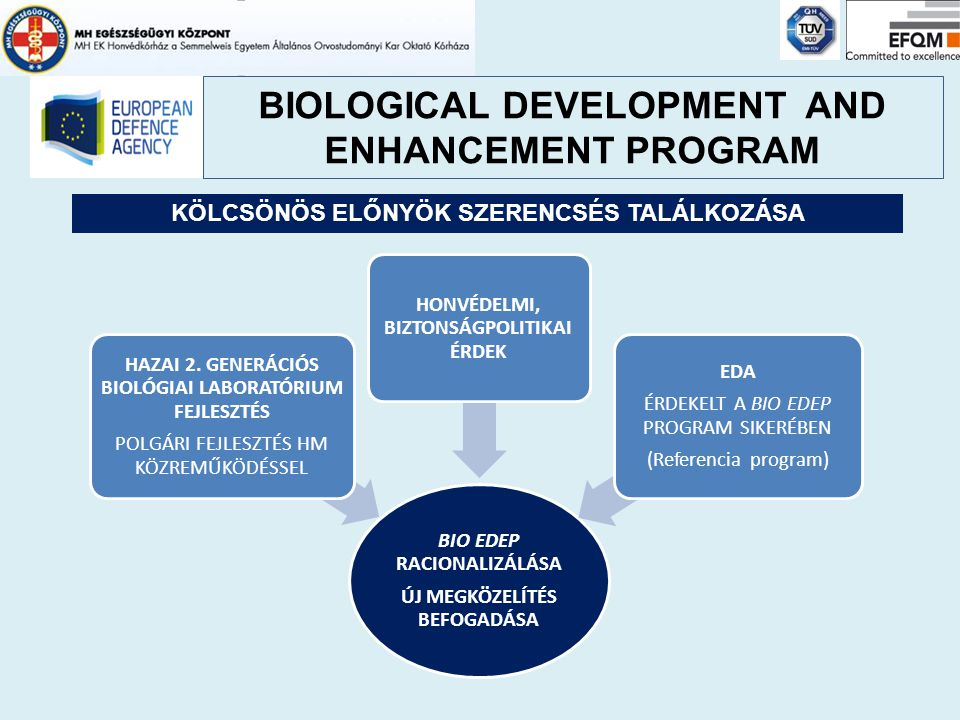 BIOLOGICAL DEVELOPMENT AND ENHANCEMENT PROGRAM BIO EDEP RACIONALIZÁLÁSA ÚJ MEGKÖZELÍTÉS BEFOGADÁSA HAZAI 2. GENERÁCIÓS BIOLÓGIAI LABORATÓRIUM FEJLESZT