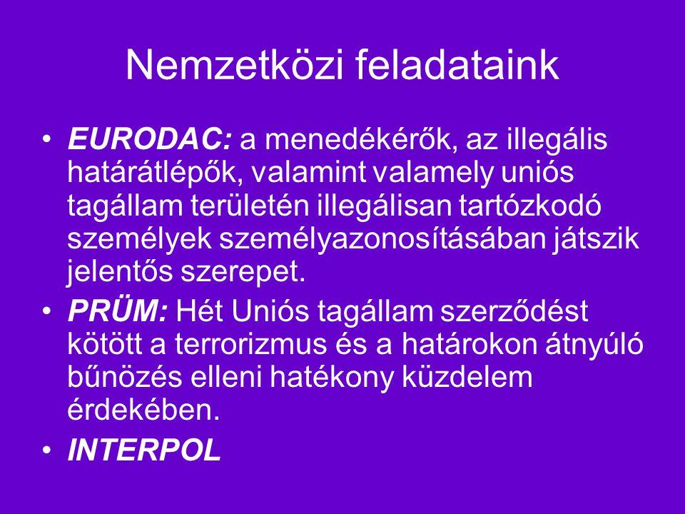Nemzetközi feladataink EURODAC: a menedékérők, az illegális határátlépők, valamint valamely uniós tagállam területén illegálisan tartózkodó személyek