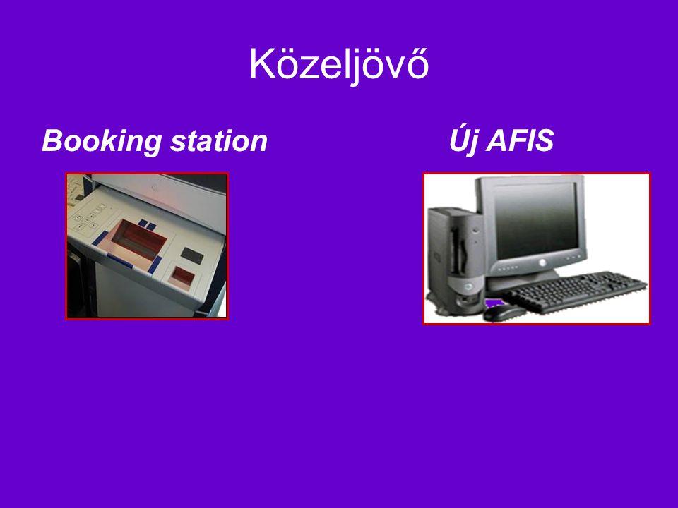 Közeljövő Booking stationÚj AFIS