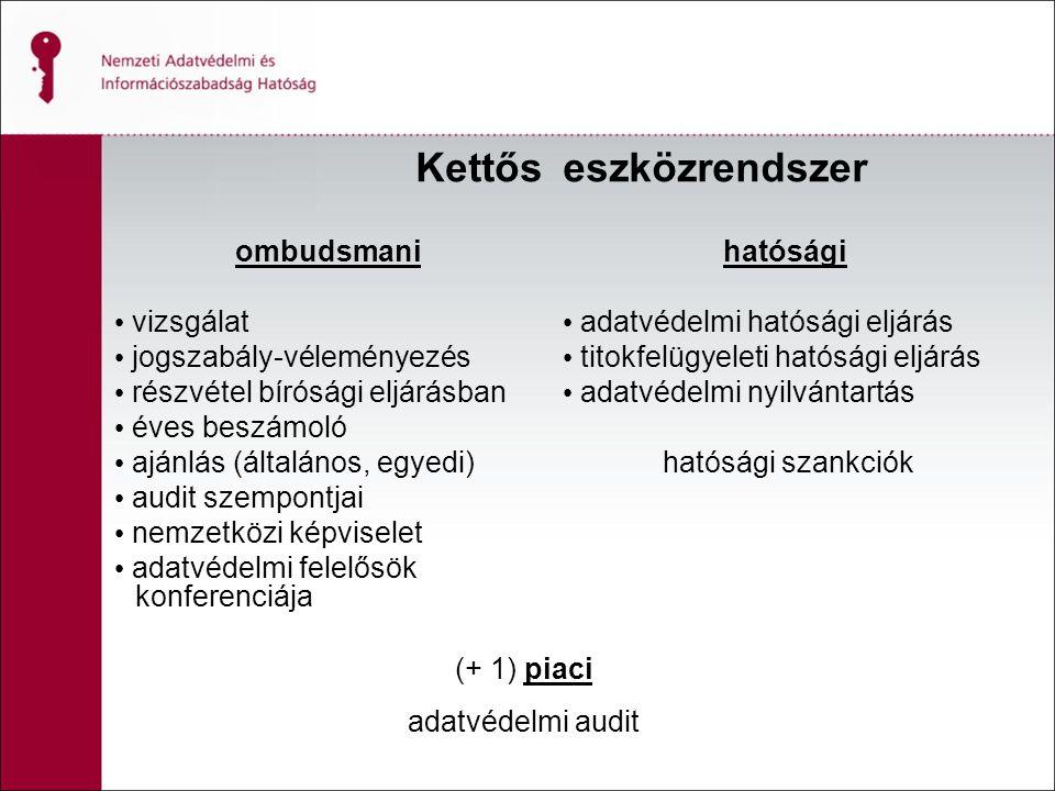 Kettős ombudsmani vizsgálat jogszabály-véleményezés részvétel bírósági eljárásban éves beszámoló ajánlás (általános, egyedi) audit szempontjai nemzetközi képviselet adatvédelmi felelősök konferenciája eszközrendszer hatósági adatvédelmi hatósági eljárás titokfelügyeleti hatósági eljárás adatvédelmi nyilvántartás hatósági szankciók (+ 1) piaci adatvédelmi audit
