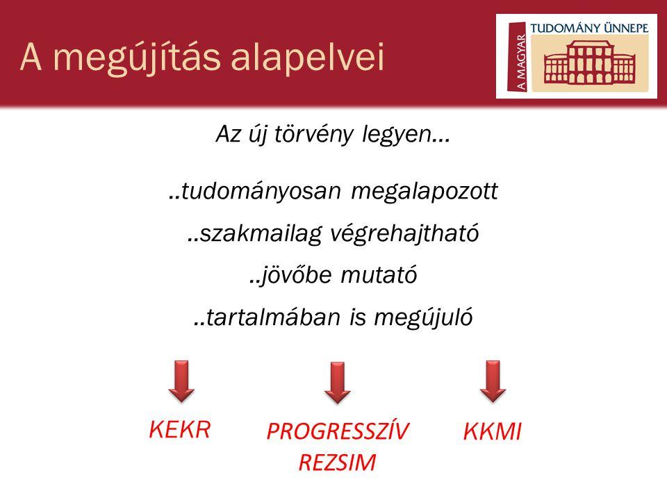 A megújítás alapelvei Az új törvény legyen…..tudományosan megalapozott..szakmailag végrehajtható..jövőbe mutató..tartalmában is megújuló KEKR KKMI PRO