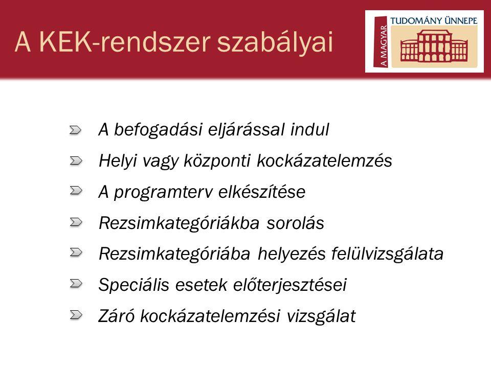 A KEK-rendszer szabályai A befogadási eljárással indul Helyi vagy központi kockázatelemzés A programterv elkészítése Rezsimkategóriákba sorolás Rezsim