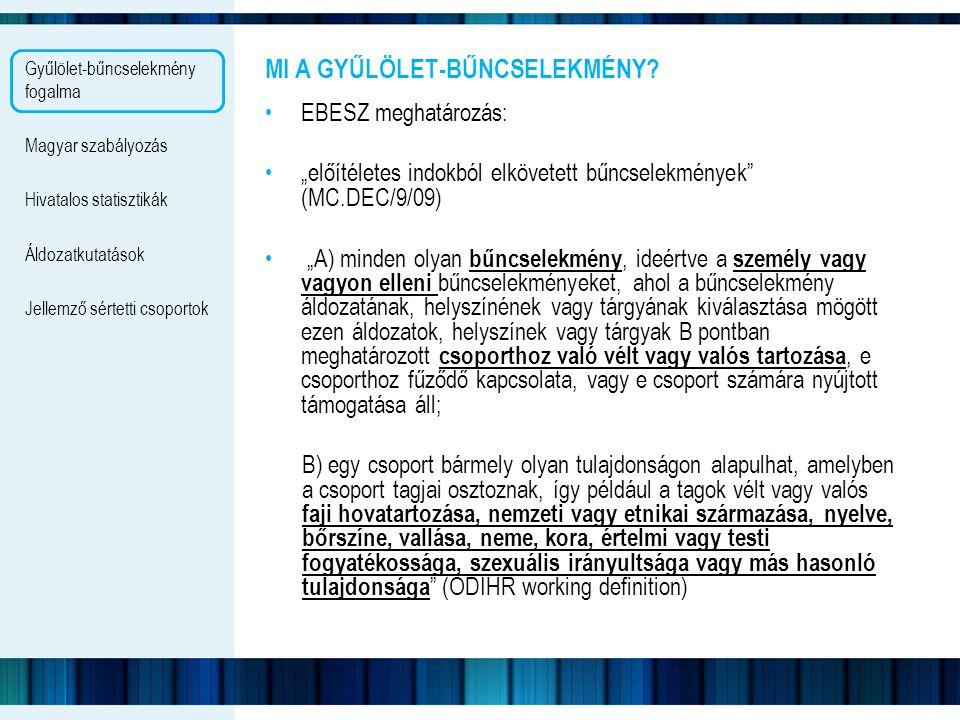 Gyűlölet-bűncselekmény fogalma Magyar szabályozás Hivatalos statisztikák Áldozatkutatások Jellemző sértetti csoportok MI A GYŰLÖLET-BŰNCSELEKMÉNY? EBE