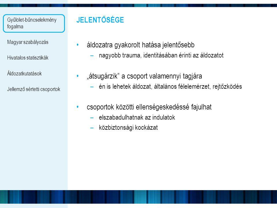 Gyűlölet-bűncselekmény fogalma Magyar szabályozás Hivatalos statisztikák Áldozatkutatások Jellemző sértetti csoportok JELENTŐSÉGE áldozatra gyakorolt