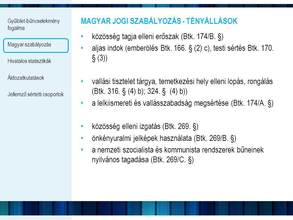 Gyűlölet-bűncselekmény fogalma Magyar szabályozás Hivatalos statisztikák Áldozatkutatások Jellemző sértetti csoportok MAGYAR JOGI SZABÁLYOZÁS - TÉNYÁLLÁSOK közösség tagja elleni erőszak (Btk.