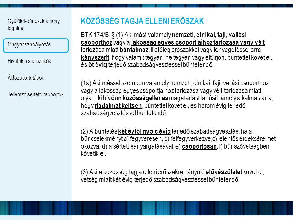 Gyűlölet-bűncselekmény fogalma Magyar szabályozás Hivatalos statisztikák Áldozatkutatások Jellemző sértetti csoportok KÖZÖSSÉG TAGJA ELLENI ERŐSZAK BT