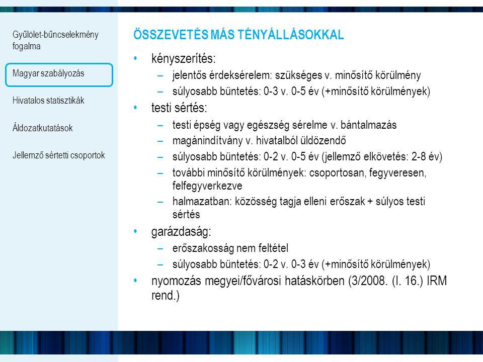 Gyűlölet-bűncselekmény fogalma Magyar szabályozás Hivatalos statisztikák Áldozatkutatások Jellemző sértetti csoportok ÖSSZEVETÉS MÁS TÉNYÁLLÁSOKKAL kényszerítés: –jelentős érdeksérelem: szükséges v.
