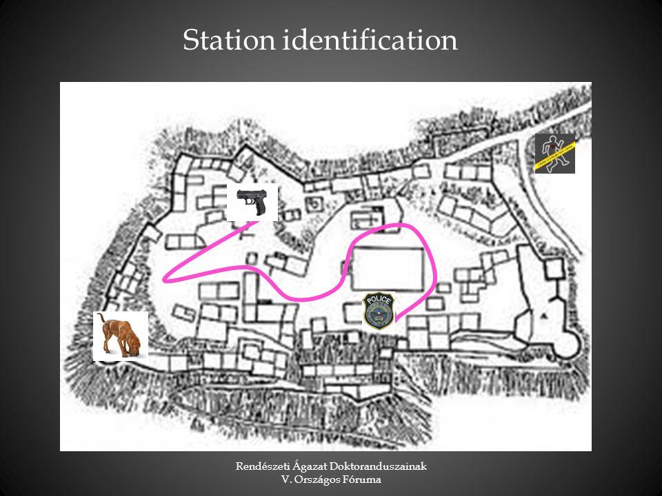 Rendészeti Ágazat Doktoranduszainak V. Országos Fóruma Station identification