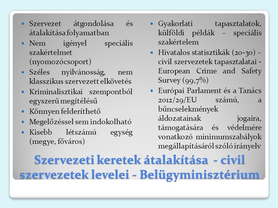 Szervezeti keretek átalakítása - civil szervezetek levelei - Belügyminisztérium Szervezet átgondolása és átalakítása folyamatban Nem igényel speciális szakértelmet (nyomozócsoport) Széles nyilvánosság, nem klasszikus szervezett elkövetés Kriminalisztikai szempontból egyszerű megítélésű Könnyen felderíthető Megelőzéssel sem indokolható Kisebb létszámú egység (megye, főváros) Gyakorlati tapasztalatok, külföldi példák – speciális szakértelem Hivatalos statisztikák (20-30) – civil szervezetek tapasztalatai - European Crime and Safety Survey (99,7%) Európai Parlament és a Tanács 2012/29/EU számú, a bűncselekmények áldozatainak jogaira, támogatására és védelmére vonatkozó minimumszabályok megállapításáról szóló irányelv