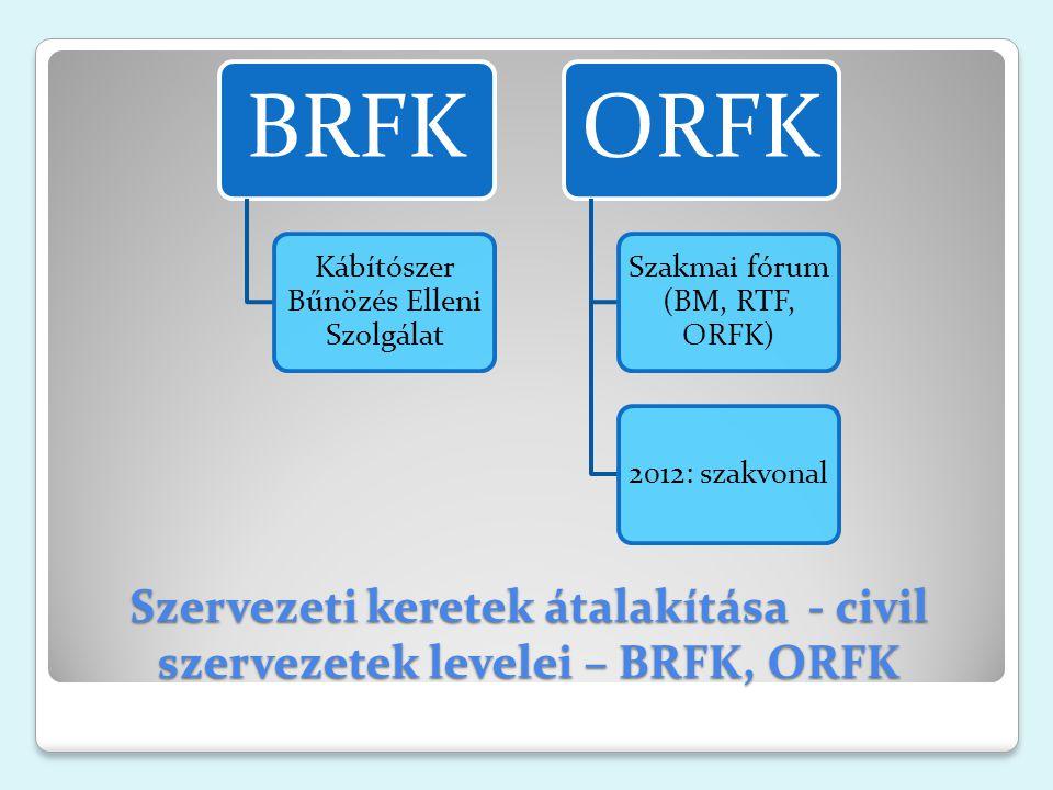 Szervezeti keretek átalakítása - civil szervezetek levelei – BRFK, ORFK BRFK Kábítószer Bűnözés Elleni Szolgálat ORFK Szakmai fórum (BM, RTF, ORFK) 2012: szakvonal
