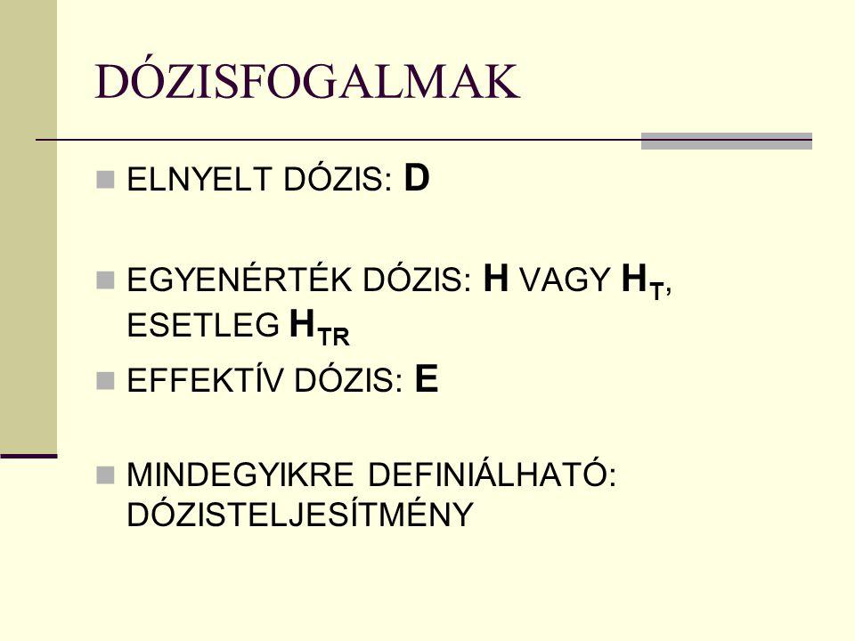KOLLEKTÍV DÓZIS EGY ADOTT CSOPORT (pl.