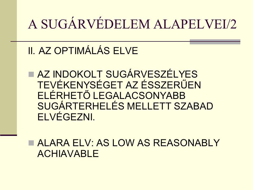 A SUGÁRVÉDELEM ALAPELVEI/2 II.