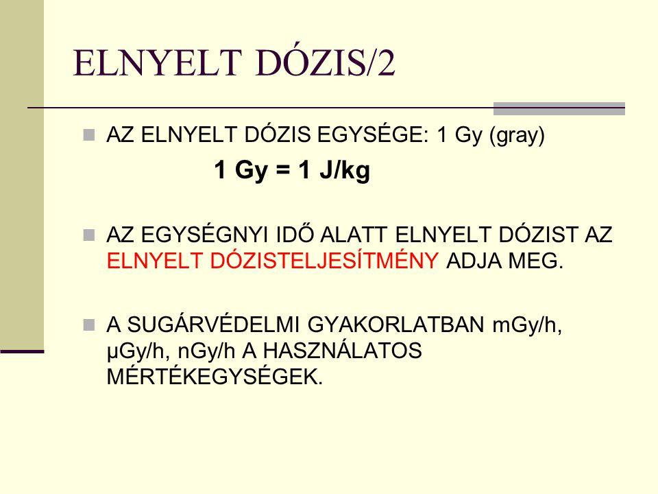 ELNYELT DÓZIS/2 AZ ELNYELT DÓZIS EGYSÉGE: 1 Gy (gray) 1 Gy = 1 J/kg AZ EGYSÉGNYI IDŐ ALATT ELNYELT DÓZIST AZ ELNYELT DÓZISTELJESÍTMÉNY ADJA MEG.