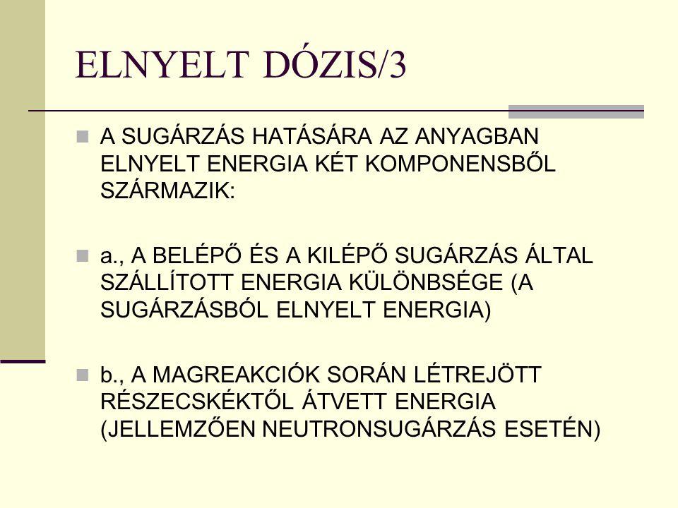 ELNYELT DÓZIS/3 A SUGÁRZÁS HATÁSÁRA AZ ANYAGBAN ELNYELT ENERGIA KÉT KOMPONENSBŐL SZÁRMAZIK: a., A BELÉPŐ ÉS A KILÉPŐ SUGÁRZÁS ÁLTAL SZÁLLÍTOTT ENERGIA KÜLÖNBSÉGE (A SUGÁRZÁSBÓL ELNYELT ENERGIA) b., A MAGREAKCIÓK SORÁN LÉTREJÖTT RÉSZECSKÉKTŐL ÁTVETT ENERGIA (JELLEMZŐEN NEUTRONSUGÁRZÁS ESETÉN)
