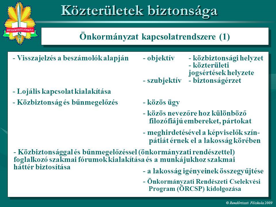 Önkormányzat kapcsolatrendszere (1) - Visszajelzés a beszámolók alapján- objektív- közbiztonsági helyzet - közterületi jogsértések helyzete - szubjekt