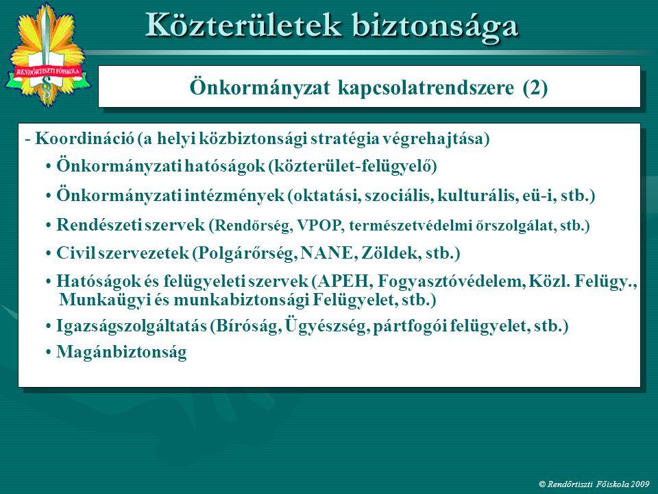 Önkormányzat kapcsolatrendszere (2) - Koordináció (a helyi közbiztonsági stratégia végrehajtása) Önkormányzati hatóságok (közterület-felügyelő) Önkorm
