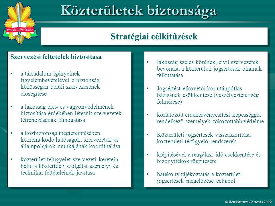 Stratégiai célkitűzések lakosság széles körének, civil szervezetek bevonása a közterületi jogsértések okainak felkutatása Jogsértést elkövetői kör utá