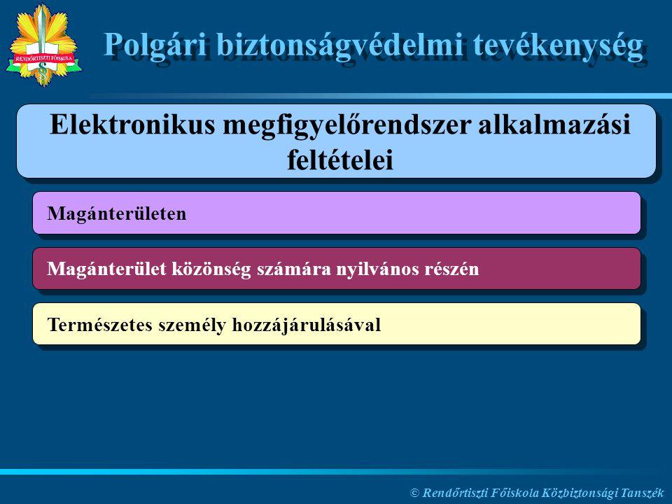 © Rendőrtiszti Főiskola Közbiztonsági Tanszék Polgári biztonságvédelmi tevékenység Magánterületen Elektronikus megfigyelőrendszer alkalmazási feltétel