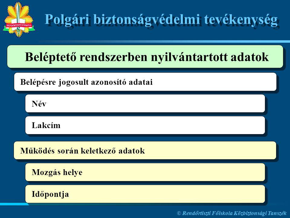 © Rendőrtiszti Főiskola Közbiztonsági Tanszék Polgári biztonságvédelmi tevékenység Belépésre jogosult azonosító adatai Beléptető rendszerben nyilvánta