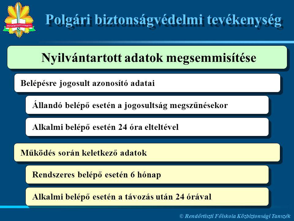 © Rendőrtiszti Főiskola Közbiztonsági Tanszék Polgári biztonságvédelmi tevékenység Belépésre jogosult azonosító adatai Nyilvántartott adatok megsemmis