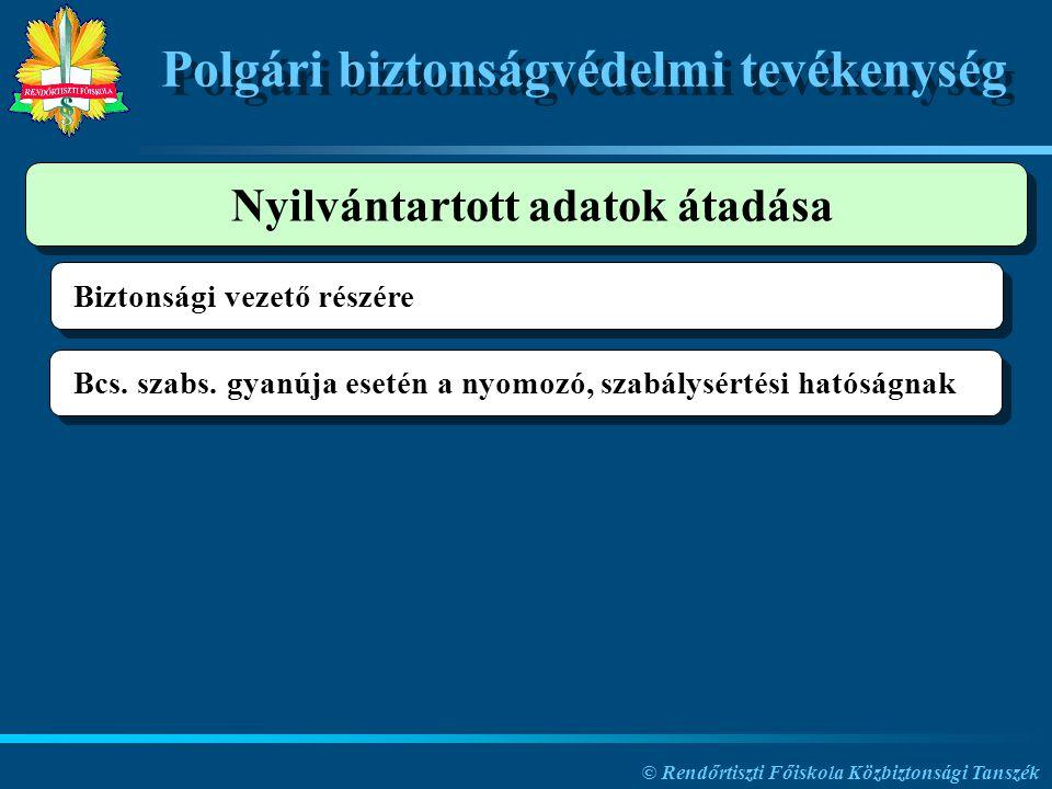 © Rendőrtiszti Főiskola Közbiztonsági Tanszék Polgári biztonságvédelmi tevékenység Biztonsági vezető részére Nyilvántartott adatok átadása Bcs. szabs.