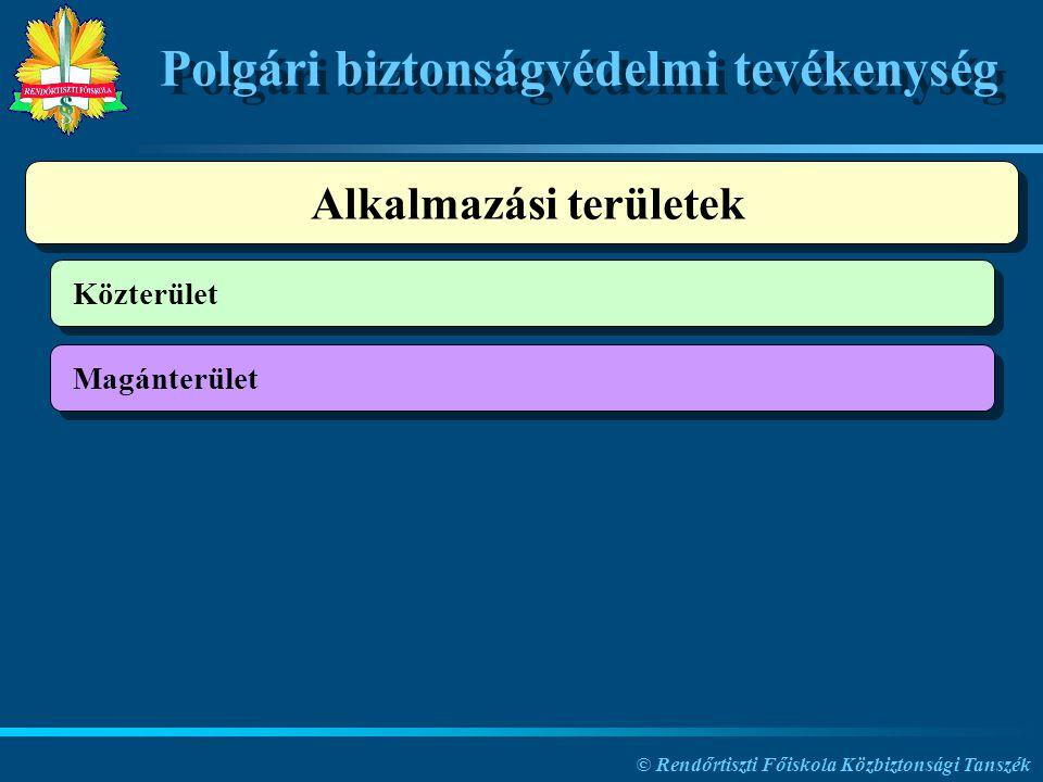 © Rendőrtiszti Főiskola Közbiztonsági Tanszék Polgári biztonságvédelmi tevékenység Közterület Magánterület Alkalmazási területek