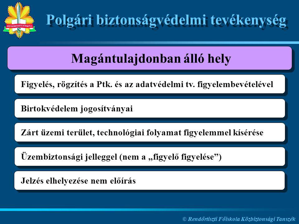© Rendőrtiszti Főiskola Közbiztonsági Tanszék Polgári biztonságvédelmi tevékenység Figyelés, rögzítés a Ptk. és az adatvédelmi tv. figyelembevételével