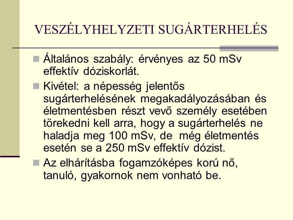 VESZÉLYHELYZETI SUGÁRTERHELÉS Általános szabály: érvényes az 50 mSv effektív dóziskorlát.