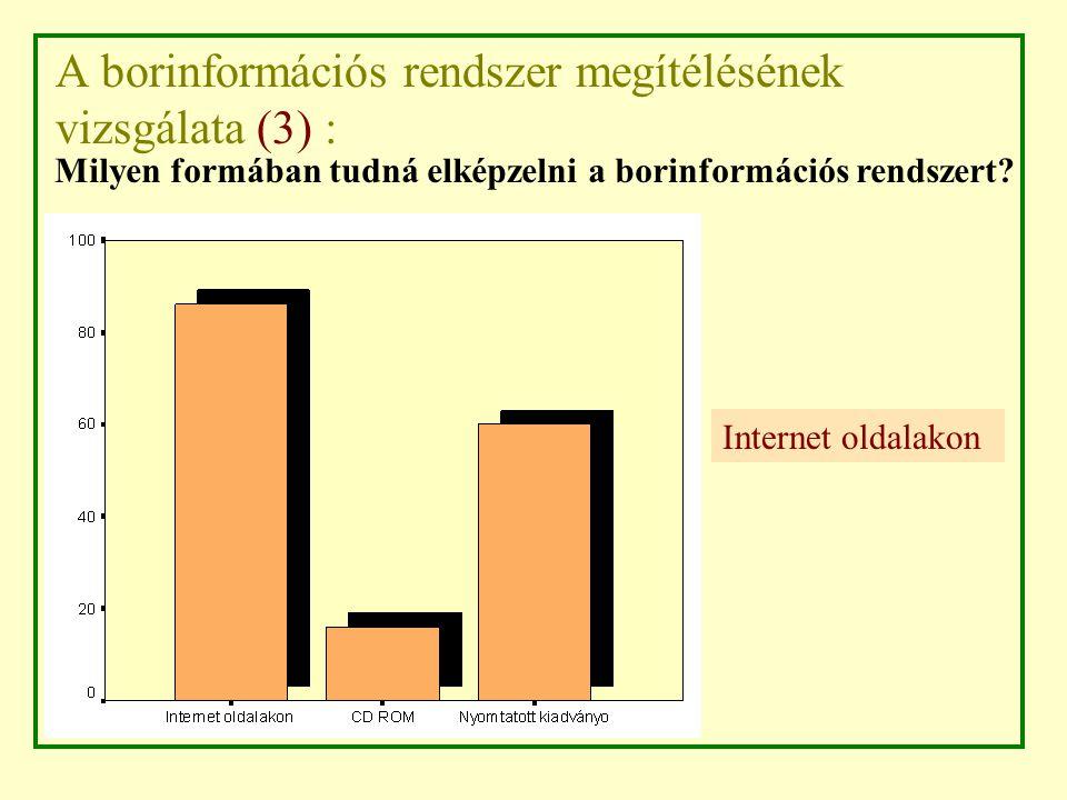 A borinformációs rendszer megítélésének vizsgálata (3) : Milyen formában tudná elképzelni a borinformációs rendszert.