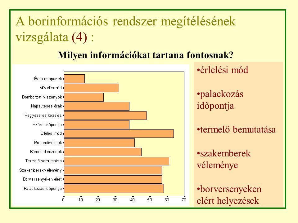 A borinformációs rendszer megítélésének vizsgálata (4) : érlelési mód palackozás időpontja termelő bemutatása szakemberek véleménye borversenyeken elért helyezések Milyen információkat tartana fontosnak