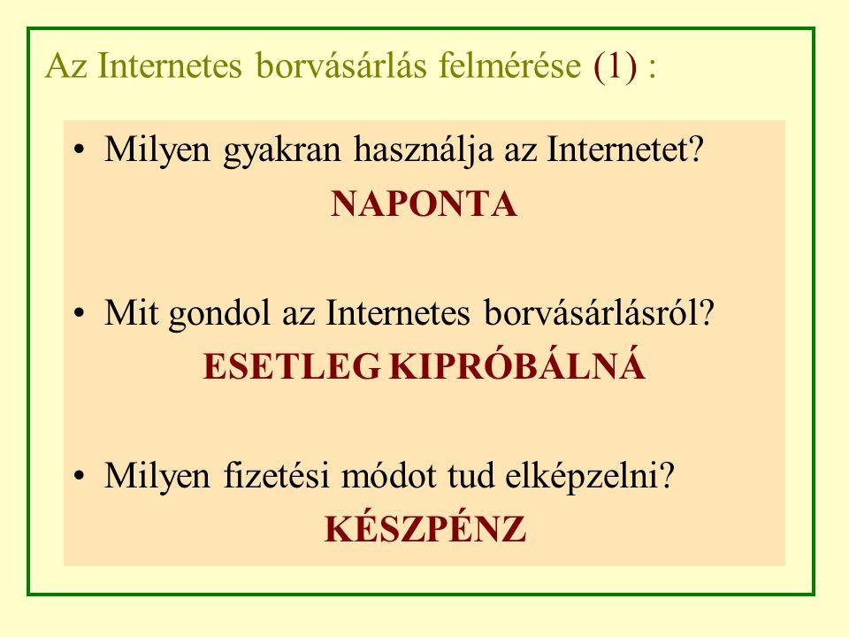 Az Internetes borvásárlás felmérése (1) : Milyen gyakran használja az Internetet.