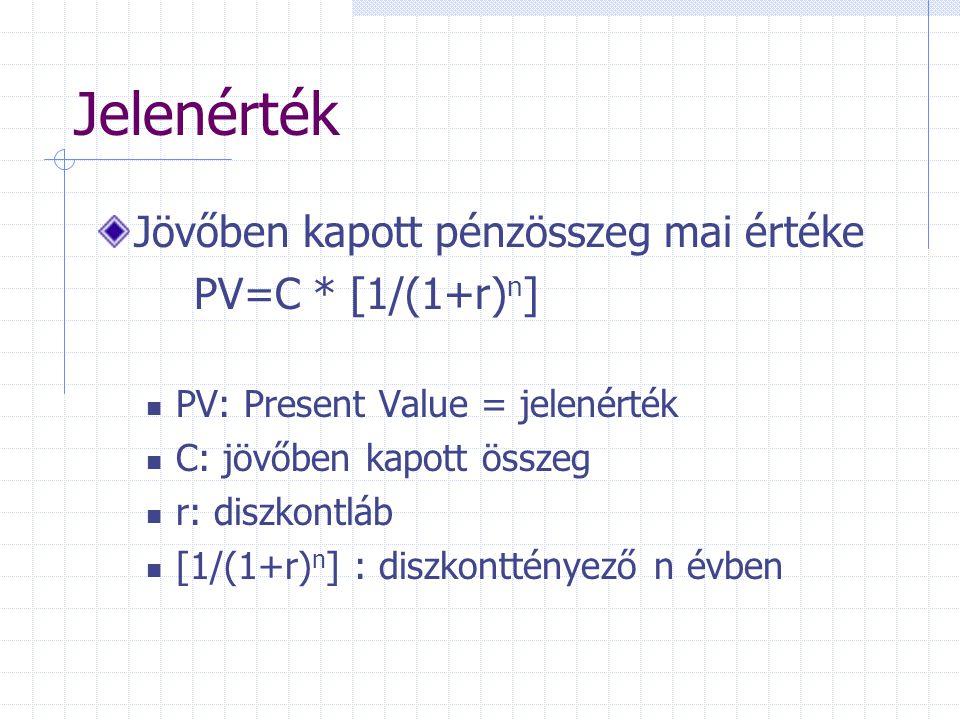 Jelenérték Jövőben kapott pénzösszeg mai értéke PV=C * [1/(1+r) n ] PV: Present Value = jelenérték C: jövőben kapott összeg r: diszkontláb [1/(1+r) n ] : diszkonttényező n évben