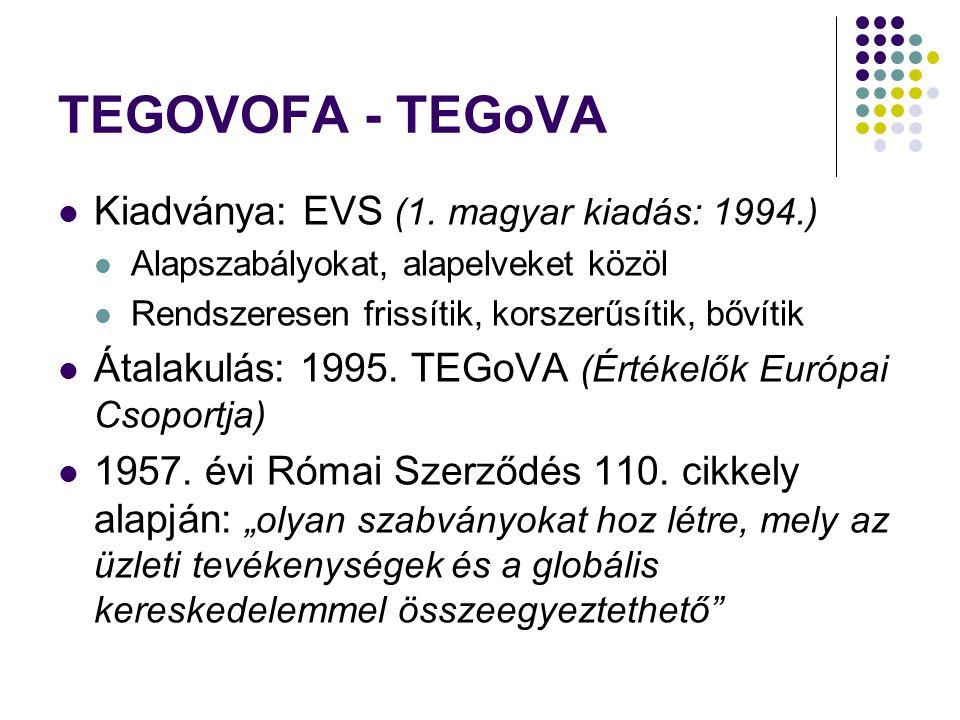 EVS 2003 A TEGoVA hivatalos kiadványa Fejezetei: 1., szabványok 2., útmutatók 3., függelék Célja: Értékelők segítése jelentések készítésében Következetesség elősegítése Szakkifejezések, definíciók egységesítése Tudatosság növelése Tárgya: Ingatlanok, üzem és gépparkok, immateriális javak értékelése