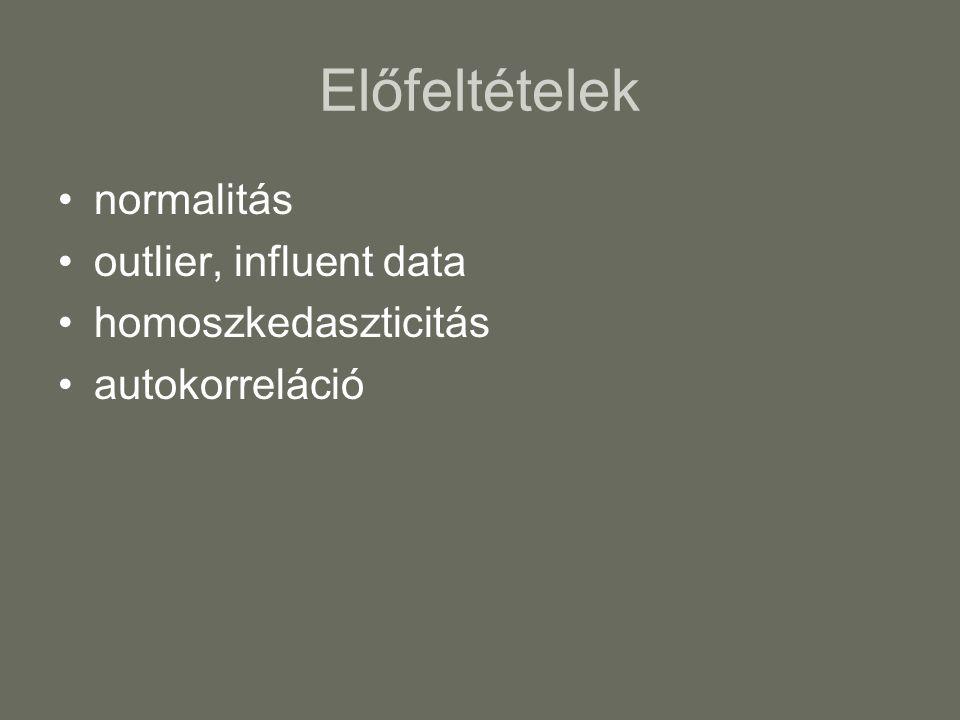 Előfeltételek normalitás outlier, influent data homoszkedaszticitás autokorreláció