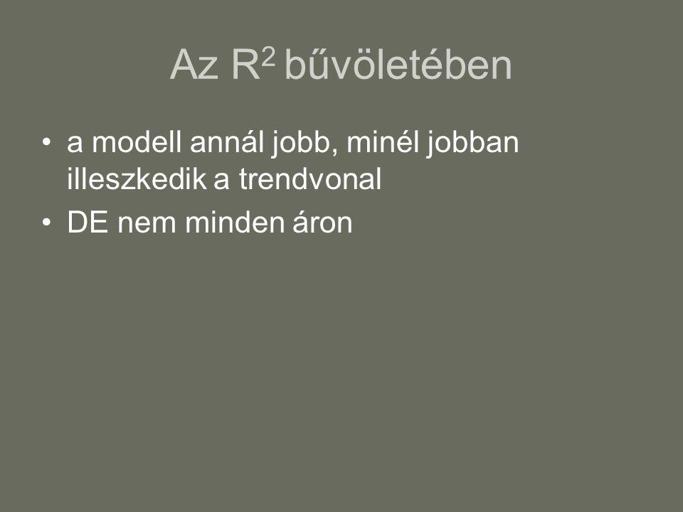 Az R 2 bűvöletében a modell annál jobb, minél jobban illeszkedik a trendvonal DE nem minden áron