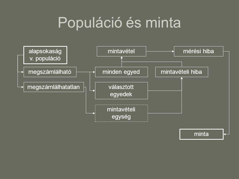 Populáció és minta alapsokaság v.
