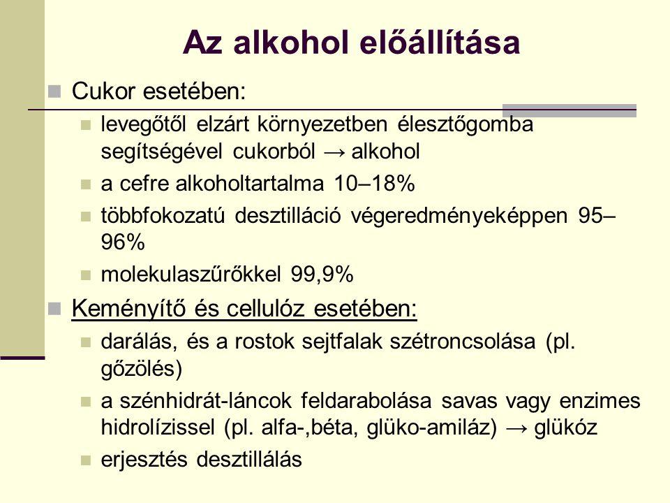 Az alkohol előállítása Cukor esetében: levegőtől elzárt környezetben élesztőgomba segítségével cukorból → alkohol a cefre alkoholtartalma 10–18% többf