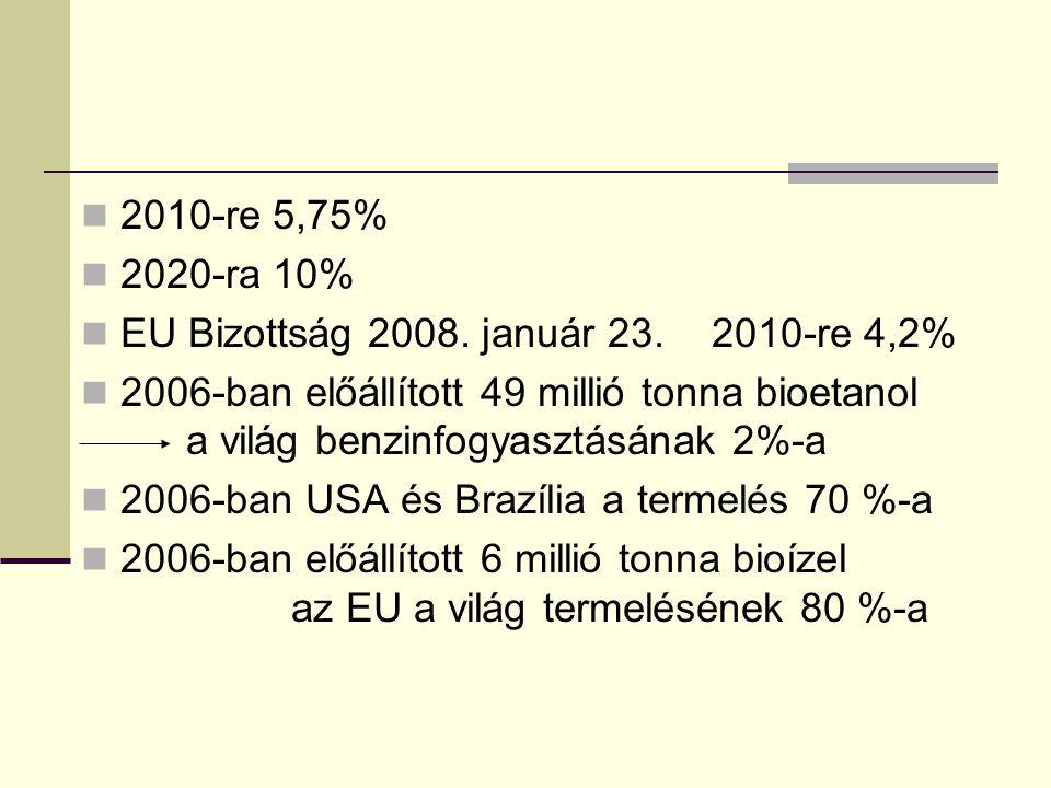 2010-re 5,75% 2020-ra 10% EU Bizottság 2008. január 23. 2010-re 4,2% 2006-ban előállított 49 millió tonna bioetanol a világ benzinfogyasztásának 2%-a