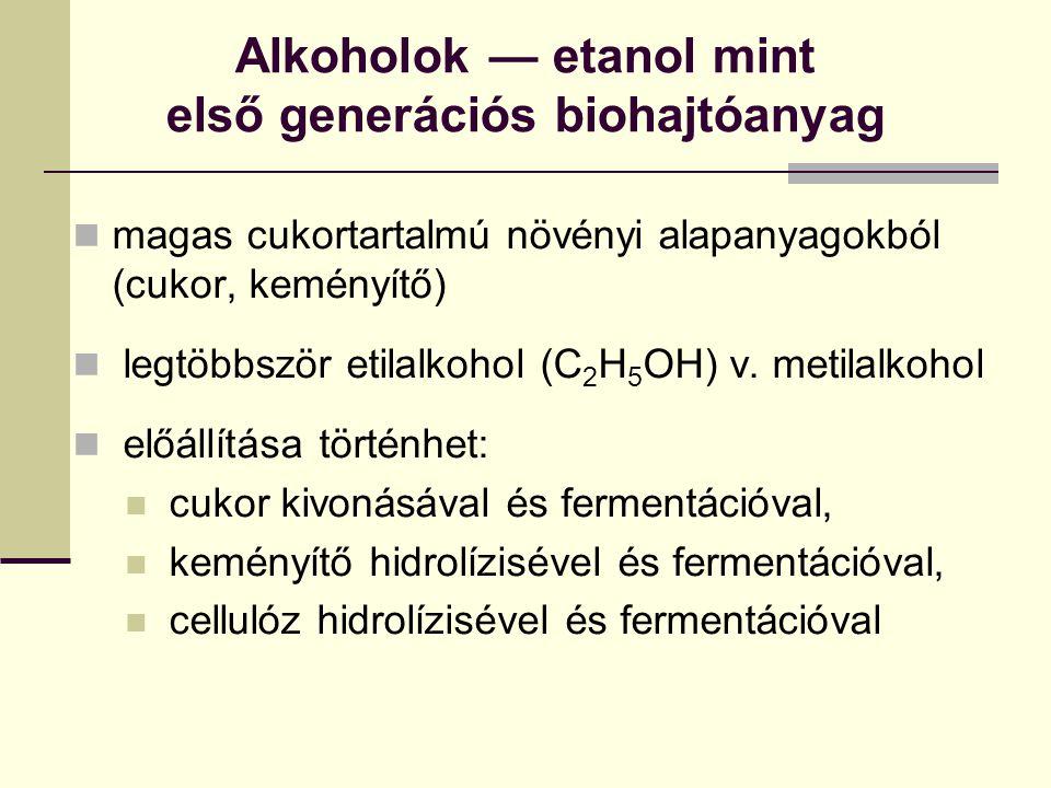 Alkoholok — etanol mint első generációs biohajtóanyag magas cukortartalmú növényi alapanyagokból (cukor, keményítő) legtöbbször etilalkohol (C 2 H 5 O