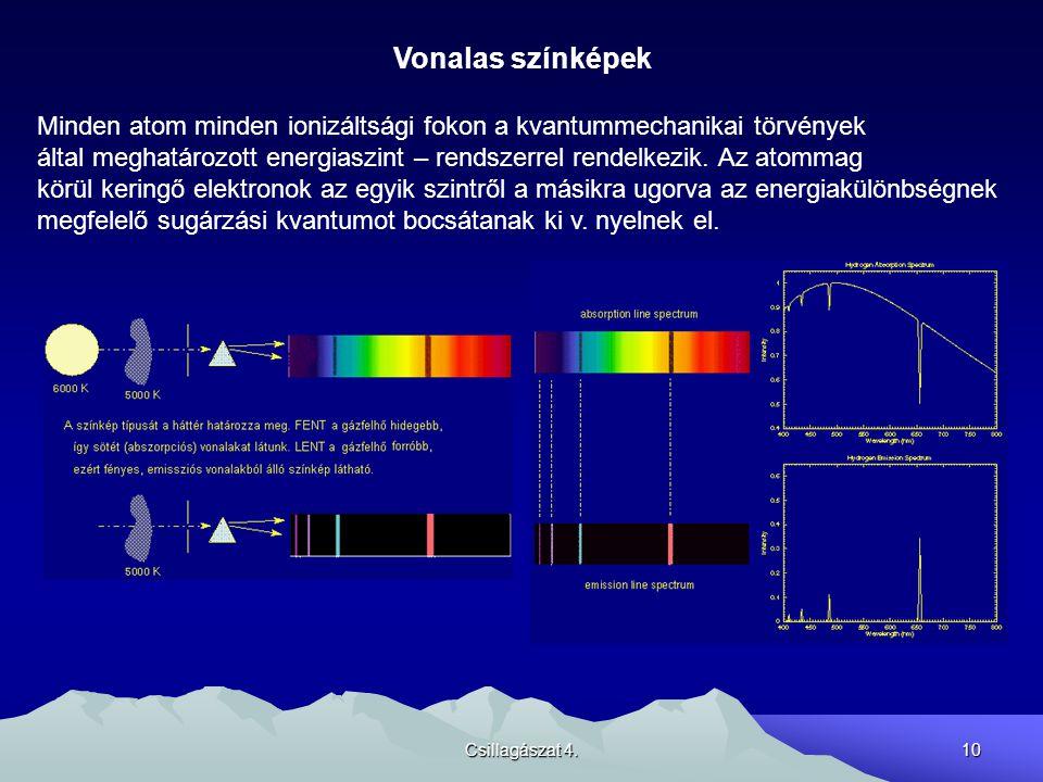Csillagászat 4.10 Vonalas színképek Minden atom minden ionizáltsági fokon a kvantummechanikai törvények által meghatározott energiaszint – rendszerrel