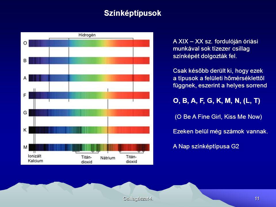 Csillagászat 4.11 Színképtípusok A XIX – XX sz. fordulóján óriási munkával sok tízezer csillag színképét dolgozták fel. Csak később derült ki, hogy ez