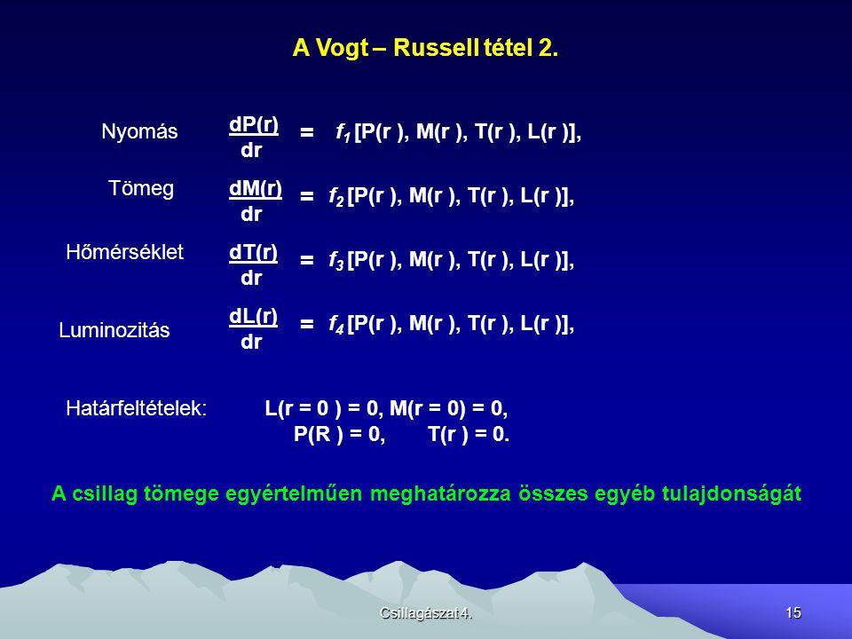 Csillagászat 4.15 A Vogt – Russell tétel 2. Nyomás dP(r) dr = dM(r) dr Hőmérséklet Tömeg dT(r) dr = = f 1 [P(r ), M(r ), T(r ), L(r )], Luminozitás dL