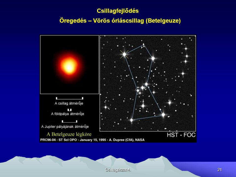 Csillagászat 4.21 Csillagfejlődés Öregedés – Vörös óriáscsillag (Betelgeuze)