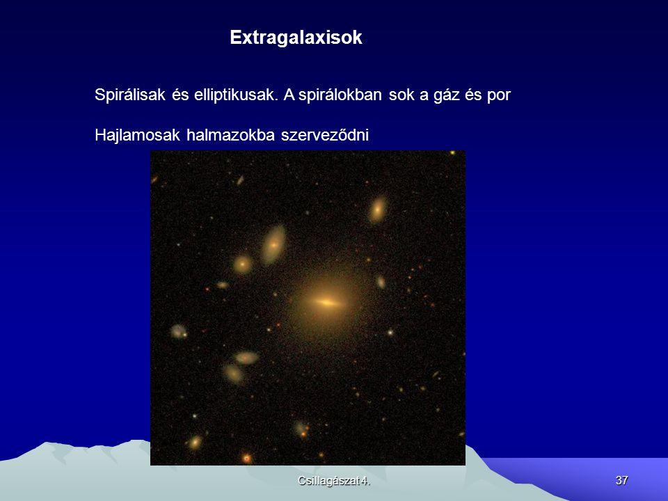 Csillagászat 4.37 Extragalaxisok Spirálisak és elliptikusak. A spirálokban sok a gáz és por Hajlamosak halmazokba szerveződni