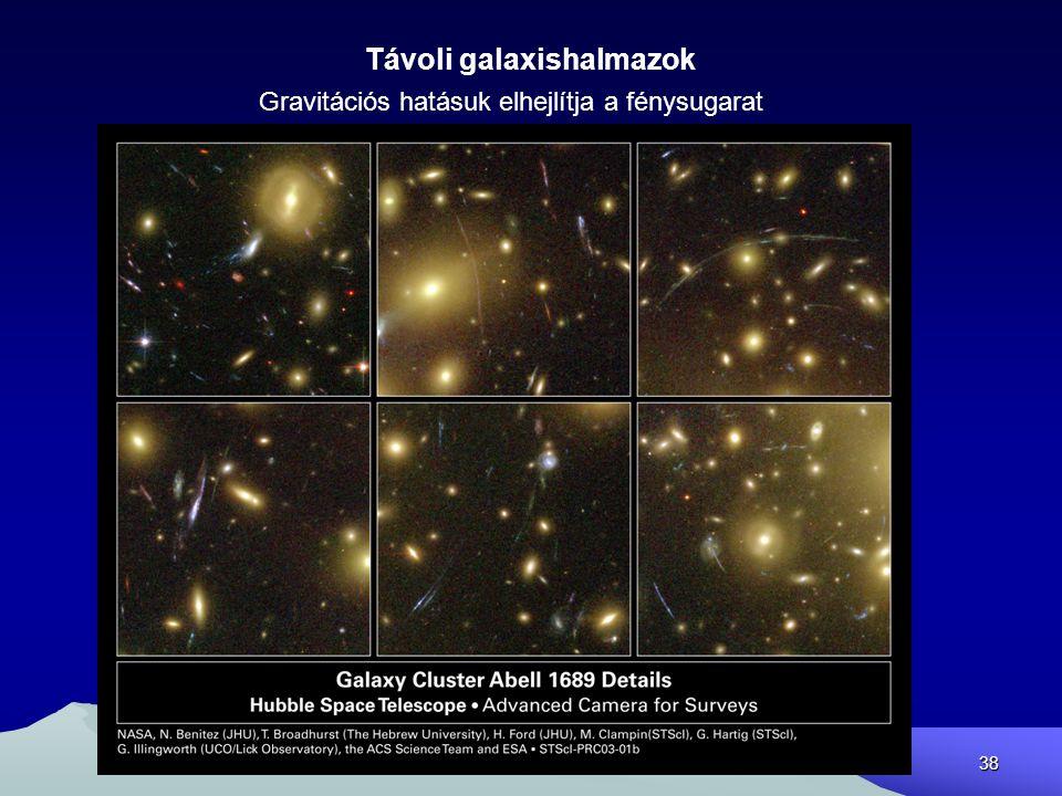 Csillagászat 4.38 Távoli galaxishalmazok Gravitációs hatásuk elhejlítja a fénysugarat