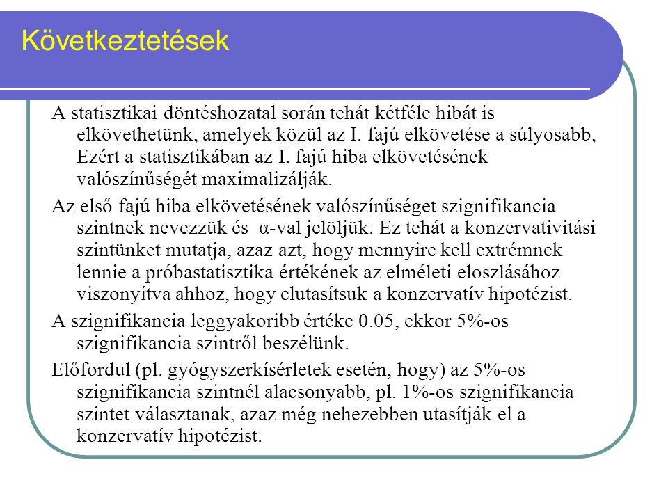 Következtetések A statisztikai döntéshozatal során tehát kétféle hibát is elkövethetünk, amelyek közül az I.