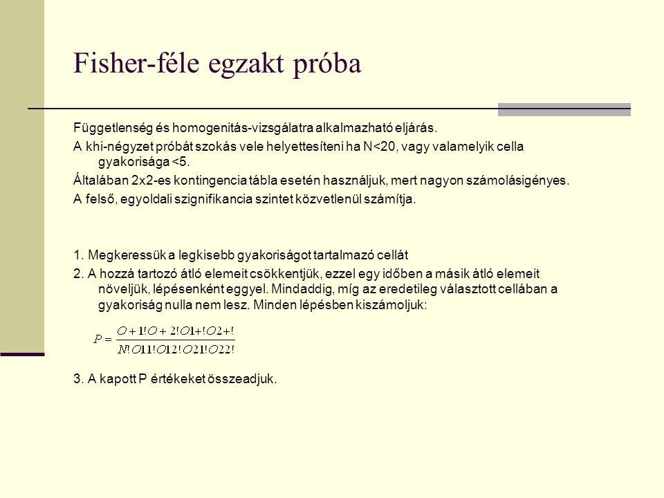 Fisher-féle egzakt próba Függetlenség és homogenitás-vizsgálatra alkalmazható eljárás. A khi-négyzet próbát szokás vele helyettesíteni ha N<20, vagy v