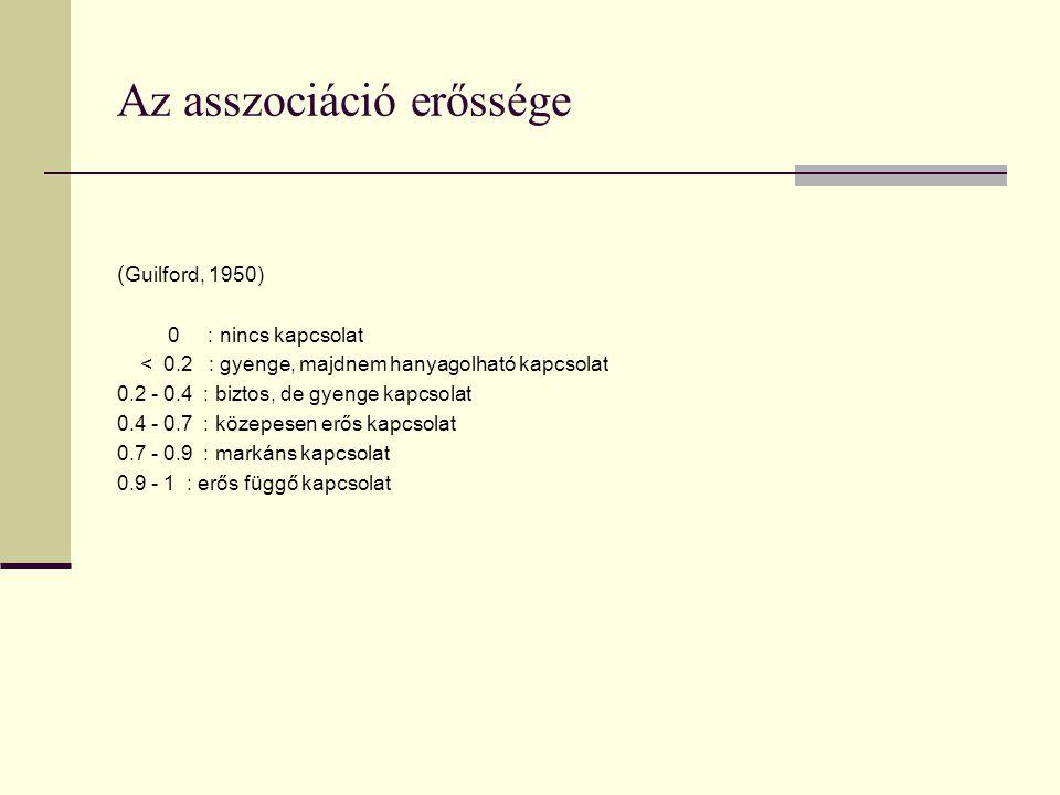 Az asszociáció erőssége ( Guilford, 1950) 0 : nincs kapcsolat < 0.2 : gyenge, majdnem hanyagolható kapcsolat 0.2 - 0.4 : biztos, de gyenge kapcsolat 0
