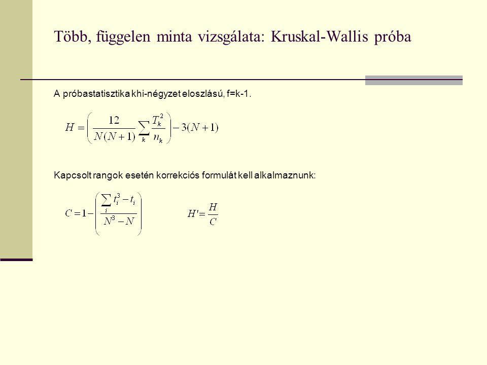 Több, függelen minta vizsgálata: Kruskal-Wallis próba A próbastatisztika khi-négyzet eloszlású, f=k-1. Kapcsolt rangok esetén korrekciós formulát kell